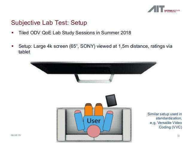 """Subjective Lab Test: Setup § Tiled ODV QoE Lab Study Sessions in Summer 2018 § Setup: Large 4k screen (65"""", SONY) viewed a..."""