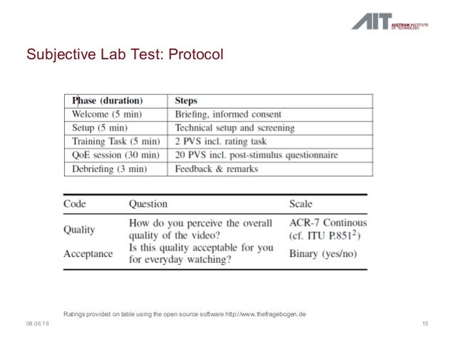 Subjective Lab Test: Protocol 1508.06.19 Ratings provided on table using the open source software http://www.thefragebogen...