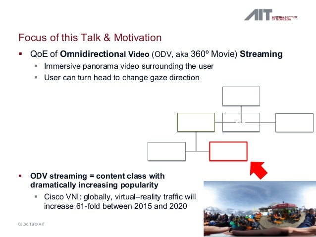 § QoE of Omnidirectional Video (ODV, aka 360º Movie) Streaming § Immersive panorama video surrounding the user § User can ...