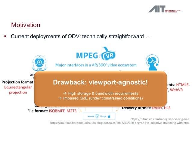 Motivation § Current deployments of ODV: technically straightforward … Drawback: viewport-agnostic! à High storage & bandw...