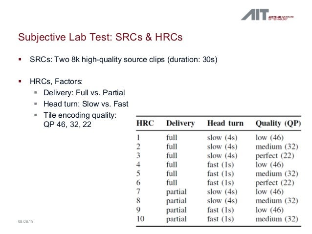 Subjective Lab Test: SRCs & HRCs § SRCs: Two 8k high-quality source clips (duration: 30s) § HRCs, Factors: § Delivery: Ful...