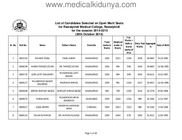 Rawalpindi Medical College (RMC) Rawalpindi Merit List 2014 on dg khan medical college, new york city medical college, army medical college, king edward medical college, sialkot medical college, azad kashmir medical college, nust medical college, allama iqbal medical college, gujranwala medical college, karachi medical college, peshawar medical college, khyber medical college, nishtar medical college, punjab medical college, sindh medical college, dhaka medical college, bolan medical college, wah medical college, ayub medical college, dera ghazi khan medical college,