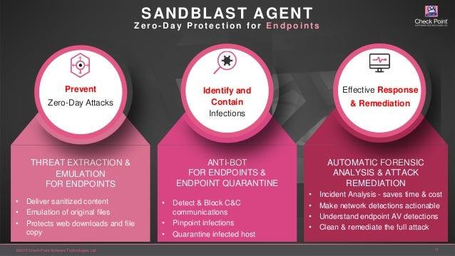 Check Point SandBlast and SandBlast Agent