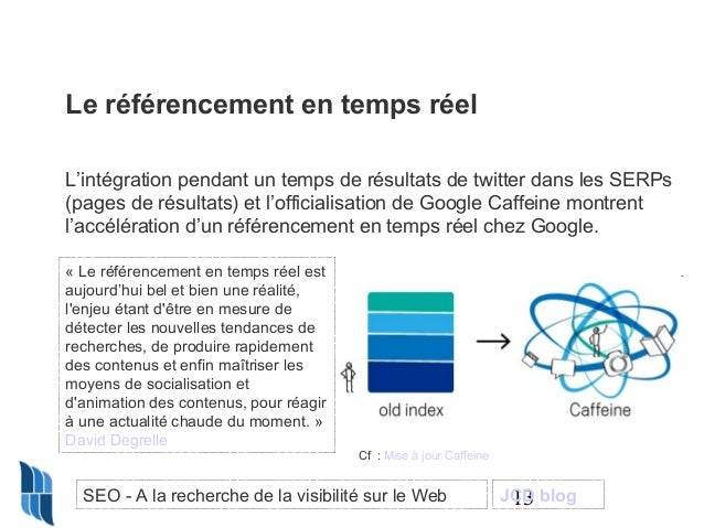 Le référencement en temps réel L'intégration pendant un temps de résultats de twitter dans les SERPs (pages de résultats) ...