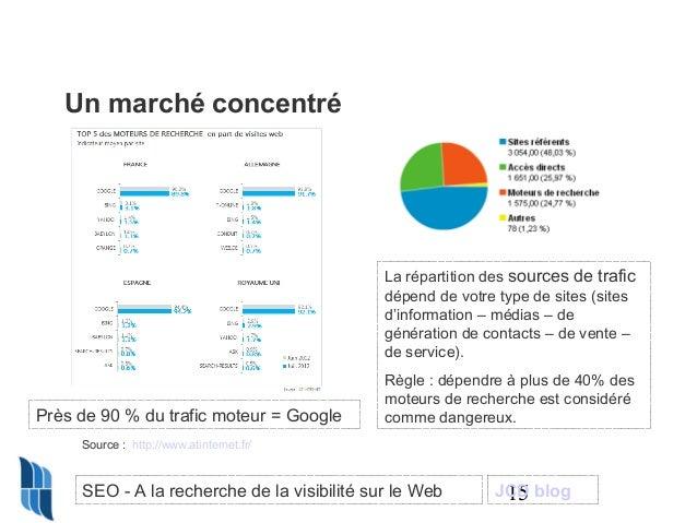 Un marché concentré  La répartition des sources de trafic dépend de votre type de sites (sites d'information – médias – de...