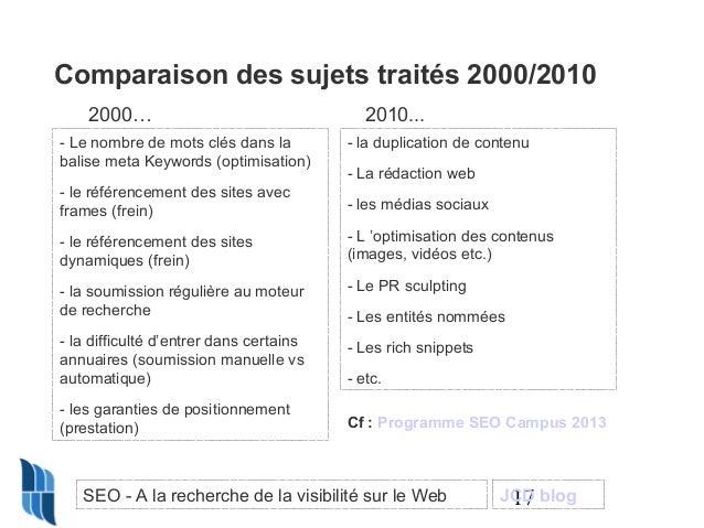 Comparaison des sujets traités 2000/2010 2000… - Le nombre de mots clés dans la balise meta Keywords (optimisation)  2010....