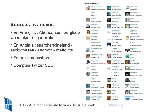 Sources avancées  En Français : Abondance - zorgloob webrankinfo - goopilation  En Anglais : searchengineland seobythese...