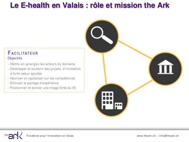 Fondation pour l'innovation en Valais www.theark.ch – info@theark.chLe E-health en Valais : rôle et mission the Ark