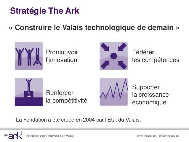 Fondation pour l'innovation en Valais www.theark.ch – info@theark.chStratégie The ArkPromouvoirl'innovationRenforcerla com...
