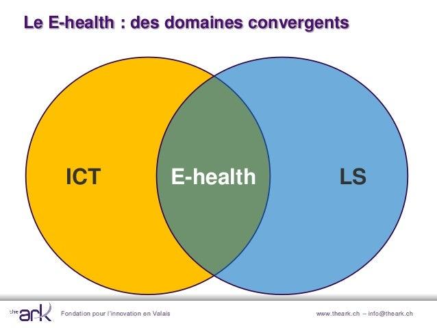 Fondation pour l'innovation en Valais www.theark.ch – info@theark.chLe E-health : des domaines convergentsICT LSE-health
