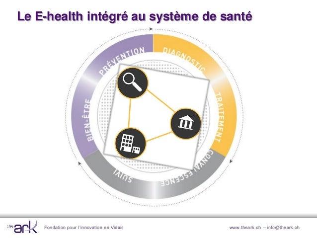 Fondation pour l'innovation en Valais www.theark.ch – info@theark.chLe E-health intégré au système de santé
