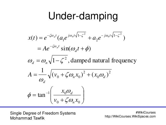 Single Degree-of-Freedom Systems