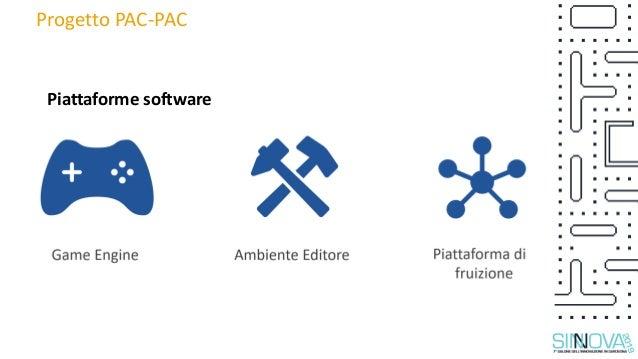 Progetto PAC-PAC Piattaforme software