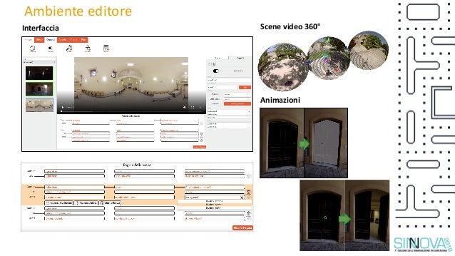 Ambiente editore Interfaccia Scene video 360° Animazioni