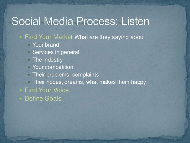  Find Your Market Find Your Voice Define Goals    Improve reputation    Increase visits/traffic    Increase leads   ...