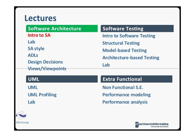 Software Architecture: Introduction Slide 3