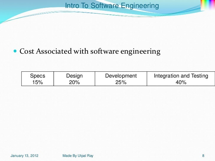 aspect of software engineering International journal of cognitive science, engineering, and technology volume 1, issue 1, november-2013 issn 2347 – 8047 enhancing human aspect of software engineering using.