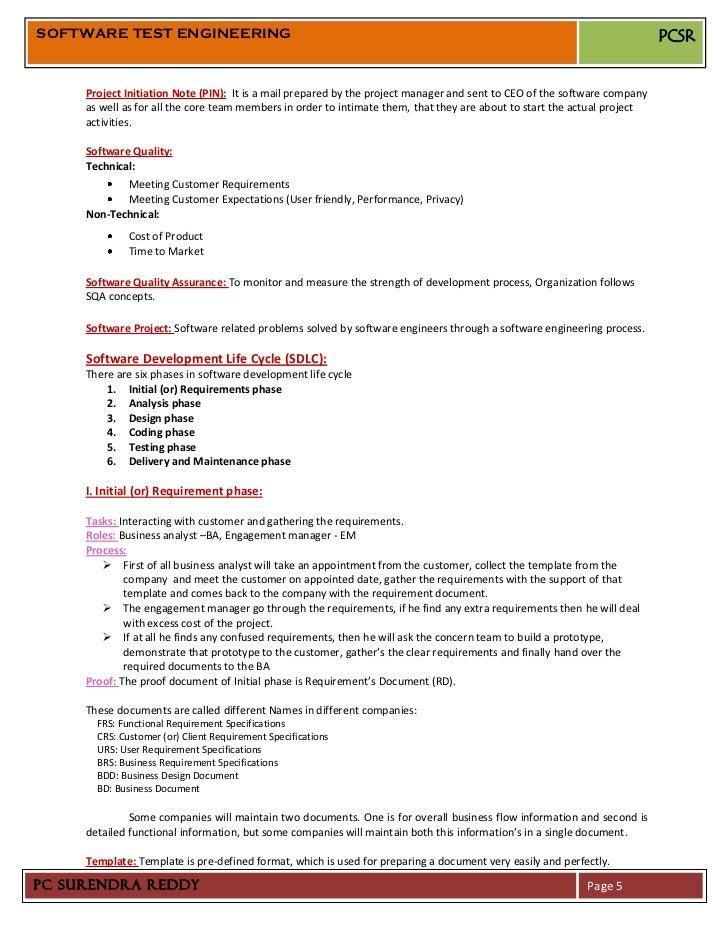sample resume of manual tester
