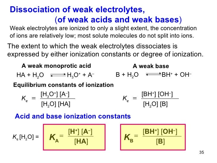 01 solutions _electrolytes__protolytic_equilibria
