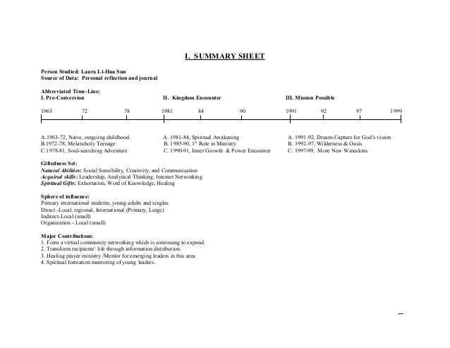 I. SUMMARY SHEET Person Studied: Laura Li-Hua Sun Source of Data: Personal reflection and journal Abbreviated Time-Line: I...