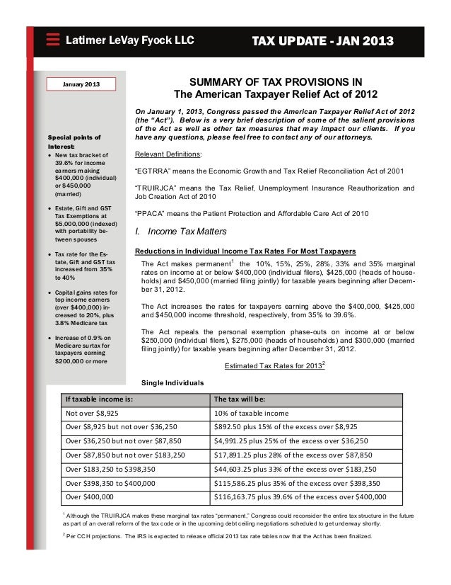 Latimer LeVay Fyock LLC                                                TAX UPDATE - JAN 2013     January 2013             ...