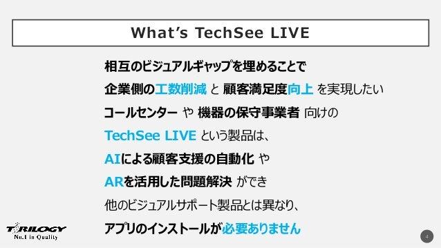 What's TechSee LIVE 4 相互のビジュアルギャップを埋めることで 企業側の工数削減 と 顧客満足度向上 を実現したい コールセンター や 機器の保守事業者 向けの TechSee LIVE という製品は、 AIによる顧客支援の...