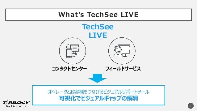 What's TechSee LIVE 7 TechSee LIVE コンタクトセンター フィールドサービス オペレータとお客様をつなげるビジュアルサポートツール 可視化でビジュアルギャップの解消