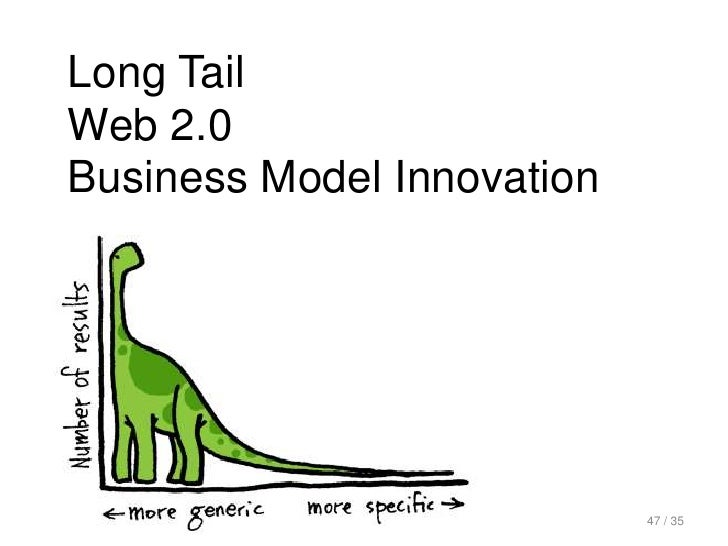 01 The Future Is Coming With Long Tail