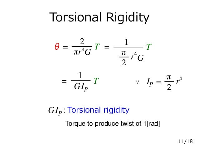 Torsional Rigidity θ= T πr4 2 G = Ip T G 1 IpG : Torsional rigidity Torque to produce twist of 1[rad] Ip 2 π r4 = 2 π r4 1...