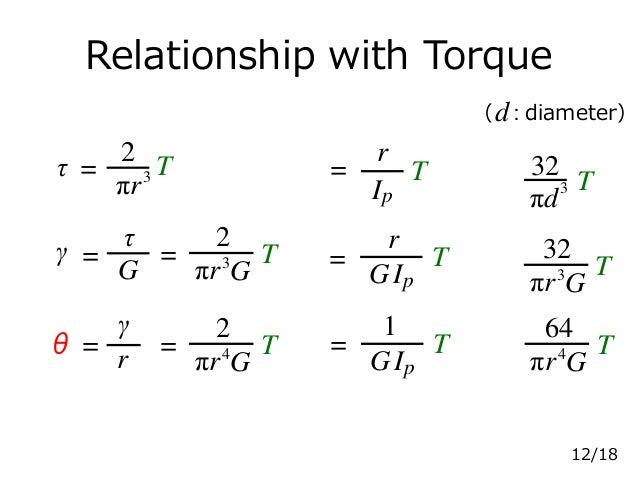 Relationship with Torque 32 πd3 ( )d: diameter τ = πr3 2 T γ = T= G τ πr3 2 G θ = r γ = T πr4 2 G T T πr3 32 G T πr4 64 G ...