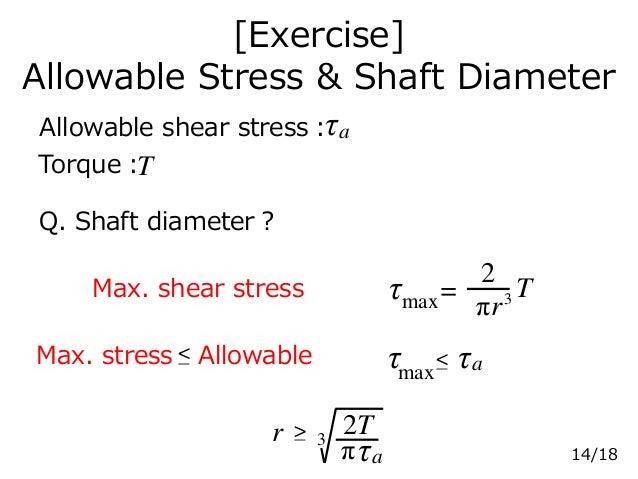 [Exercise] Allowable Stress & Shaft Diameter Allowable shear stress:τa Torque:T Q. Shaft diameter? Max. shear stress Max. ...