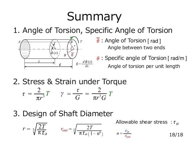 Summary 1. Angle of Torsion, Specific Angle of Torsion 2. Stress & Strain under Torque 3. Design of Shaft Diameter :Specif...