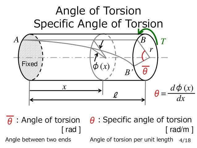 Angle of Torsion Specific Angle of Torsion TA B B' φ(x) θ ℓ x θ dφ(x) dx = :Specific angle of torsionθ [ rad/m ] Angle of ...