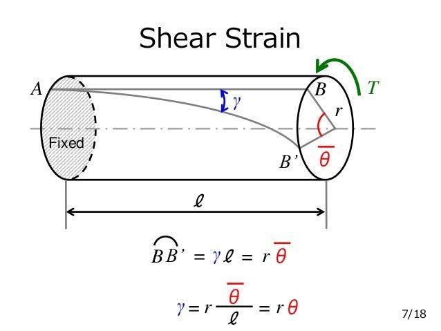 Shear Strain A B B' θ T γ ℓ r BB' = γℓ = rθ γ= r ℓ θ = rθ 7/18 Fixed