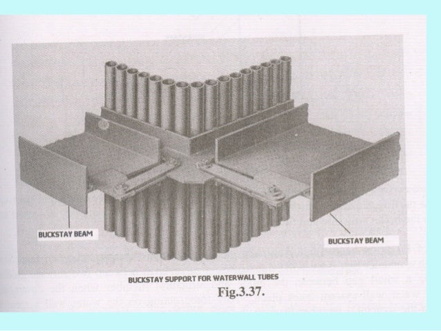 Best ppt on thermal power station working