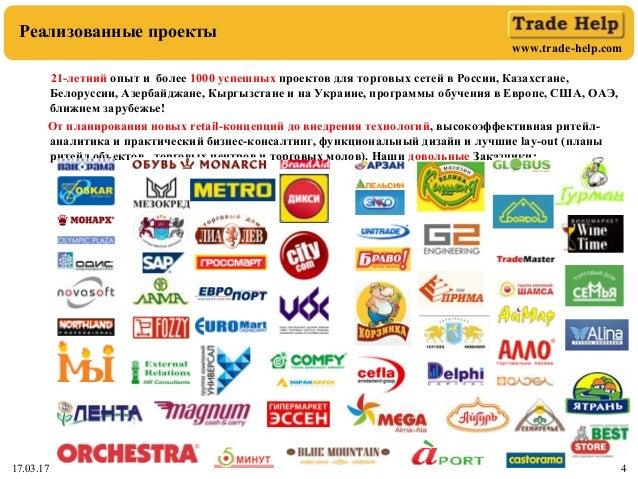 www.trade-help.com 17.03.17 4 Реализованные проекты 21-летний опыт и более 1000 успешных проектов для торговых сетей в Рос...