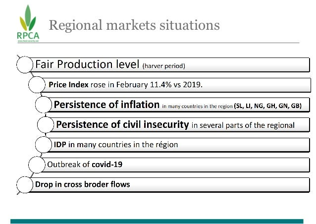 Regional markets situations