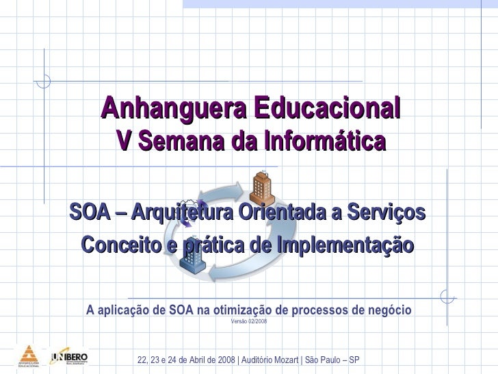 Anhanguera Educacional V Semana da Informática SOA – Arquitetura Orientada a Serviços Conceito e prática de Implementação ...