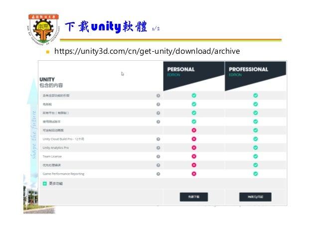 Unity遊戲程式設計(01) Unity簡介