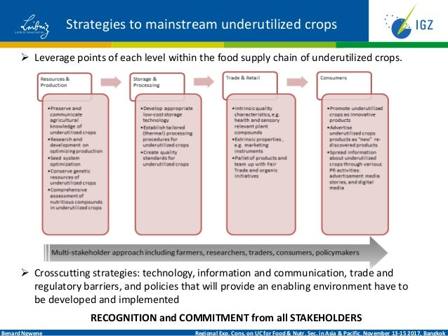 Underutilized Crops for Food and Nutritional Security: Global Scenari…
