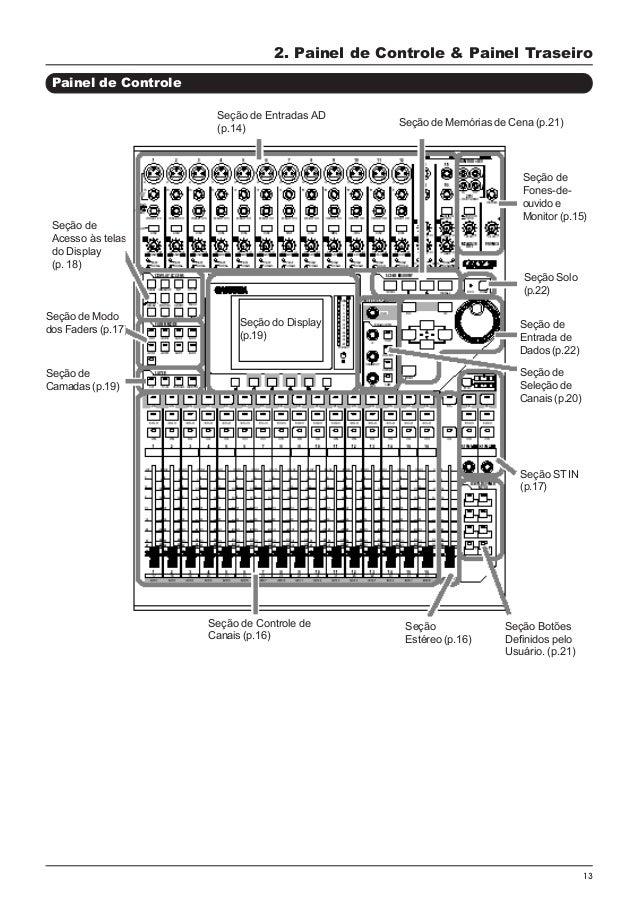 yamaha 01v96 portugues rh pt slideshare net yamaha 01v96 block diagram yamaha 01v96 block diagram