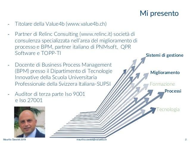 Maurilio Savoldi 2019 maurilio.savoldi@value4b.ch Mi presento 2 ‐ Docente di Business Process Management (BPM) presso il D...