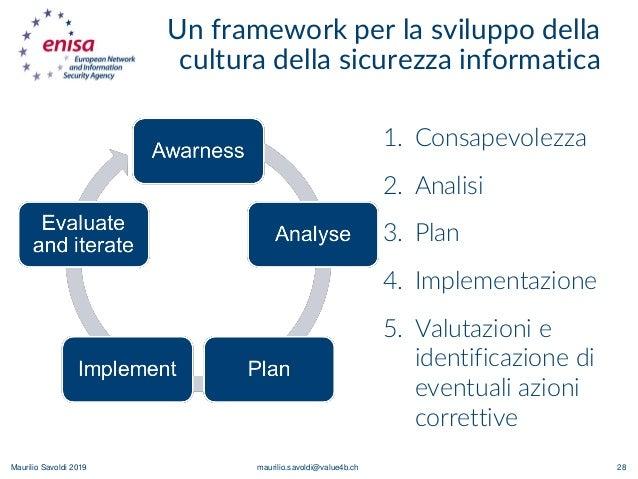 Maurilio Savoldi 2019 maurilio.savoldi@value4b.ch Un framework per la sviluppo della cultura della sicurezza informatica 2...