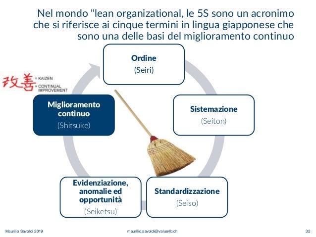 """Maurilio Savoldi 2019 maurilio.savoldi@value4b.ch 32 Nel mondo """"lean organizational, le 5S sono un acronimo che si riferis..."""