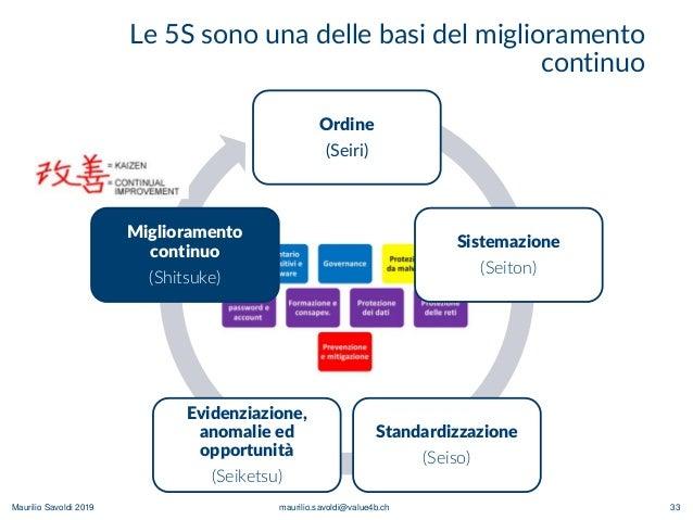 Maurilio Savoldi 2019 maurilio.savoldi@value4b.ch 33 Le 5S sono una delle basi del miglioramento continuo 33 Ordine (Seiri...