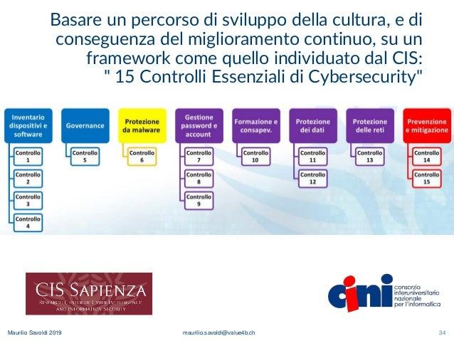 Maurilio Savoldi 2019 maurilio.savoldi@value4b.ch 34 Basare un percorso di sviluppo della cultura, e di conseguenza del mi...