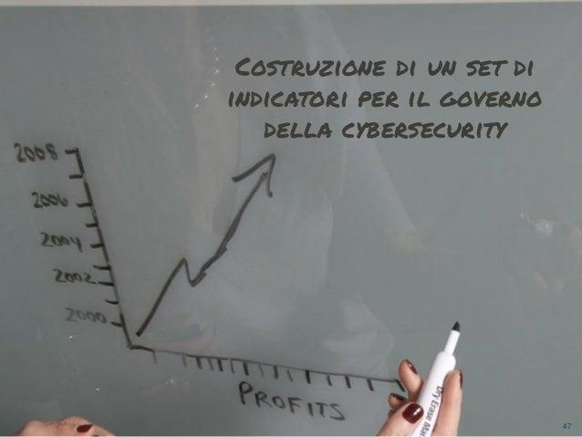 Maurilio Savoldi 2019 maurilio.savoldi@value4b.ch 47 Costruzione di un set di indicatori per il governo della cybersecurity