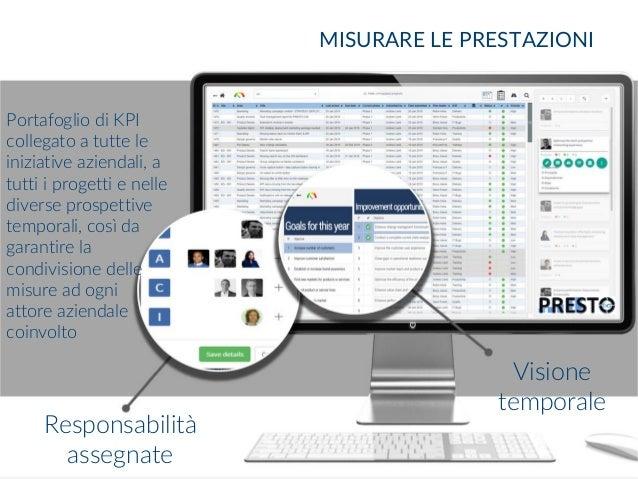 Maurilio Savoldi 2019 maurilio.savoldi@value4b.ch 48 Responsabilità assegnate Visione temporale Portafoglio di KPI collega...