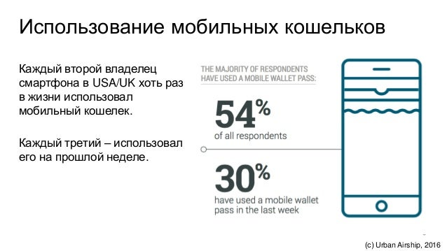 Использование мобильных кошельков Каждый второй владелец смартфона в USA/UK хоть раз в жизни использовал мобильный кошелек...