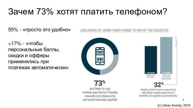 Зачем 73% хотят платить телефоном? 7 55% - «просто это удобно» +17% - «чтобы персональные баллы, скидки и офферы применяли...
